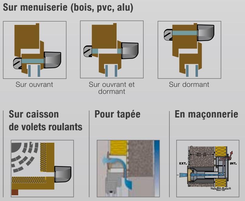 Vmc Simple Flux Bureau D étude Ferrer Et Andre
