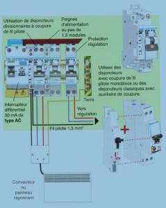 Raccordement électrique du fil pilote