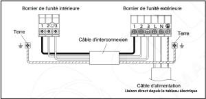 Schema de raccordement électrique