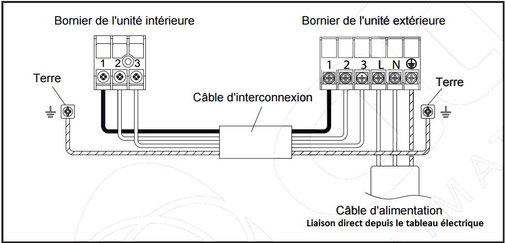 Pompe chaleur air air chauffage rt2012 - Difference entre pompe a chaleur et climatisation reversible ...