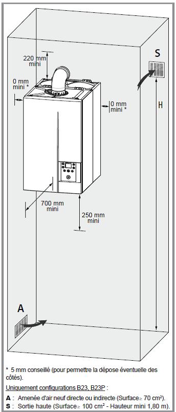 chaudi re condensation de type ventouse rt2012. Black Bedroom Furniture Sets. Home Design Ideas