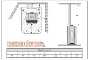 Schéma d'implantation du poêle