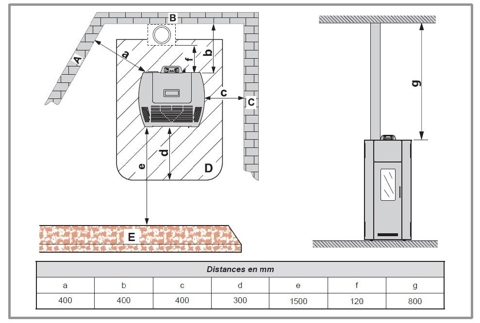 Po le granul s pour les constructions neuves - Installation poele a granule ventouse ...
